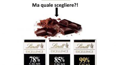 Photo of Il cioccolato e i suoi benefici
